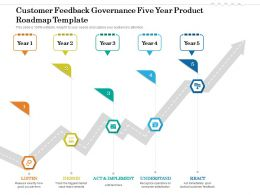Customer Feedback Governance Five Year Product Roadmap Template