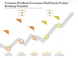 Customer Feedback Governance Half Yearly Product Roadmap Template