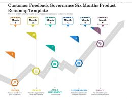 Customer Feedback Governance Six Months Product Roadmap Template