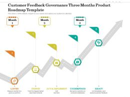 Customer Feedback Governance Three Months Product Roadmap Template