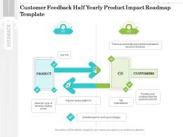 Customer Feedback Half Yearly Product Impact Roadmap Template