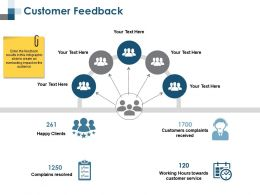 Customer Feedback Happy Client Ppt Professional Grid