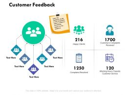 Customer Feedback Management Ppt Powerpoint Presentation Outline Graphics
