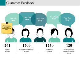 Customer Feedback Powerpoint Slide Background Designs