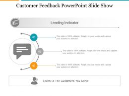 Customer Feedback Powerpoint Slide Show