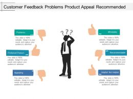 Customer Feedback Problems Product Appeal Recommended