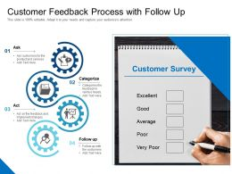 Customer Feedback Process With Follow Up
