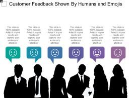 Customer Feedback Shown By Humans And Emojis