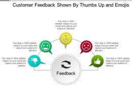 Customer Feedback Shown By Thumbs Up And Emojis