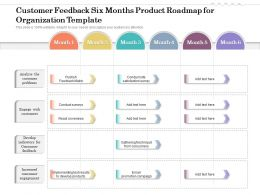 Customer Feedback Six Months Product Roadmap For Organization Template