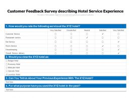 Customer Feedback Survey Describing Hotel Service Experience