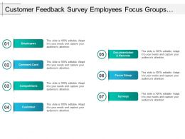 Customer Feedback Survey Employees Focus Groups Competitions