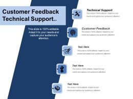 Customer Feedback Technical Support Product Sale Quality Design