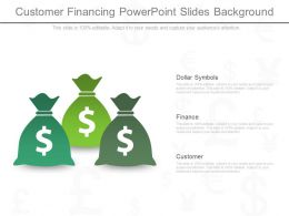 Customer Financing Powerpoint Slides Background