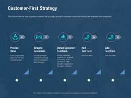 Customer First Strategy Best Decisions Ppt Powerpoint Presentation Portfolio Smartart