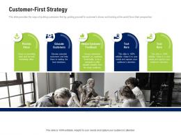 Customer First Strategy Company Culture And Beliefs Ppt Slides