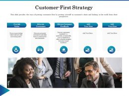 Customer First Strategy Ppt Powerpoint Presentation Styles Slideshow