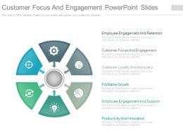 customer_focus_and_engagement_powerpoint_slides_Slide01