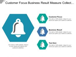 Customer Focus Business Result Measure Collect Baseline Data