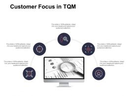 Customer Focus In TQM Big Data Ppt Powerpoint Presentation Ideas Example