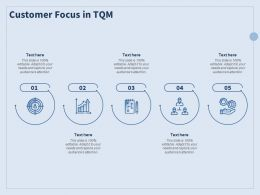 Customer Focus In TQM Growth Ppt Powerpoint Presentation Slides Graphics Example
