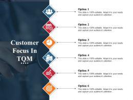 Customer Focus In Tqm Powerpoint Presentation
