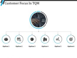 Customer Focus In Tqm Powerpoint Templates