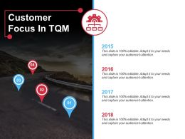 Customer Focus In Tqm Ppt Gallery Clipart