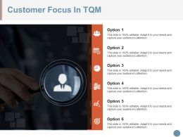 Customer Focus In Tqm Ppt Presentation