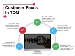 Customer Focus In Tqm Ppt Show Images