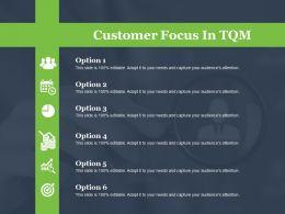 Customer Focus In Tqm Ppt Slide