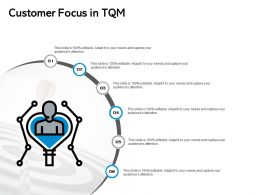 Customer Focus In Tqm Process Ppt Powerpoint Presentation Portfolio Example File