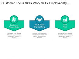 Customer Focus Skills Work Skills Employability Communication Process Cpb