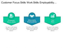 Customer Focus Skills Work Skills Employability Communication Process Cpb