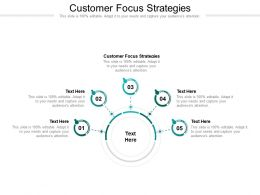 Customer Focus Strategies Ppt Powerpoint Presentation Show Influencers Cpb