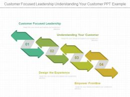 Customer Focused Leadership Understanding Your Customer Ppt Example