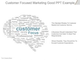 Customer Focused Marketing Good Ppt Example