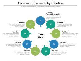 Customer Focused Organization Ppt Powerpoint Presentation Ideas Graphics Template Cpb