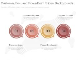 Customer Focused Powerpoint Slides Backgrounds