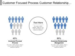 Customer Focused Process Customer Relationship Management Sales Forecasting