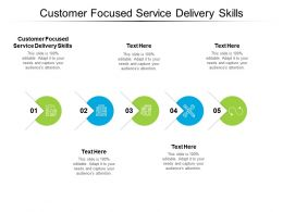Customer Focused Service Delivery Skills Ppt Powerpoint Presentation Icon Deck Cpb