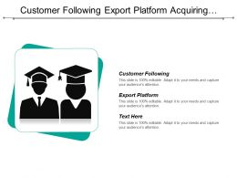Customer Following Export Platform Acquiring Technological Strategic Motivation