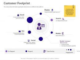 Customer Footprint Empowered Customer Engagement Ppt Graphics Download