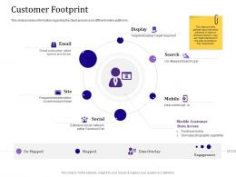 Customer Footprint Empowered Customer Engagement Ppt Powerpoint Presentation File Infographic