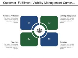 Customer Fulfillment Visibility Management Carrier Management Rate Management