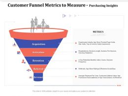 Customer Funnel Metrics To Measure Purchasing Insights Buzz Ppt Powerpoint Presentation Show