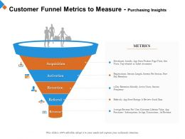 Customer Funnel Metrics To Measure Purchasing Insights Lifetime Ppt Powerpoint Presentation Ideas