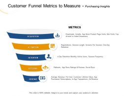 Customer Funnel Metrics To Measure Purchasing Insights Screens Ppt Powerpoint Presentation File Slides