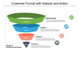Customer Funnel With Interest And Action