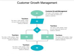 Customer Growth Management Ppt Powerpoint Presentation Pictures Icon Cpb